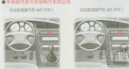 手动挡汽车与自动挡汽车的区别   自动挡汽车(at汽车)没有离合器,两者